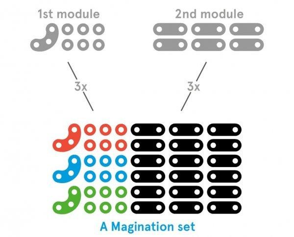 這個最近很火:磁力樂高硬幣